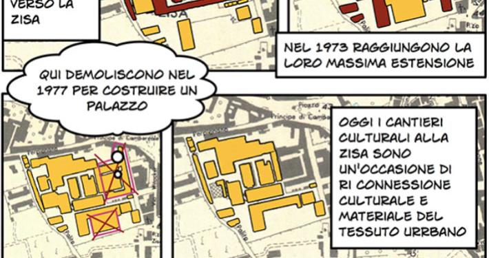 Vita morte e resurrezione di un luogo: dalle officine Ducrot ai Cantieri Culturali